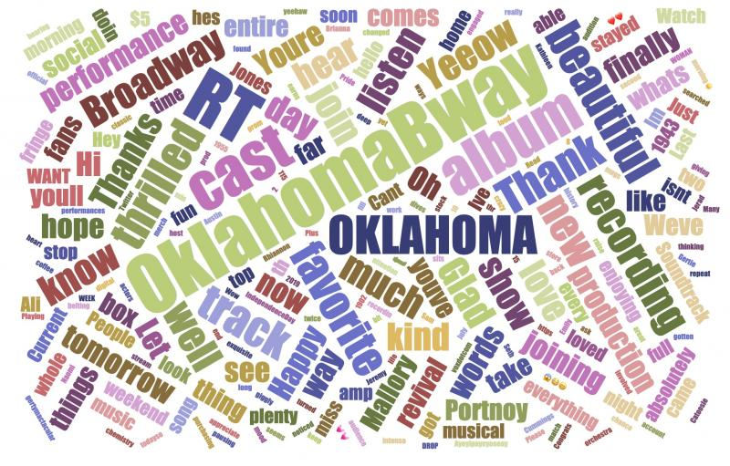 INDUSTRY: Social Insight Report - July 8th - OKLAHOMA and FRANKIE AND JOHNNY Top Growth!