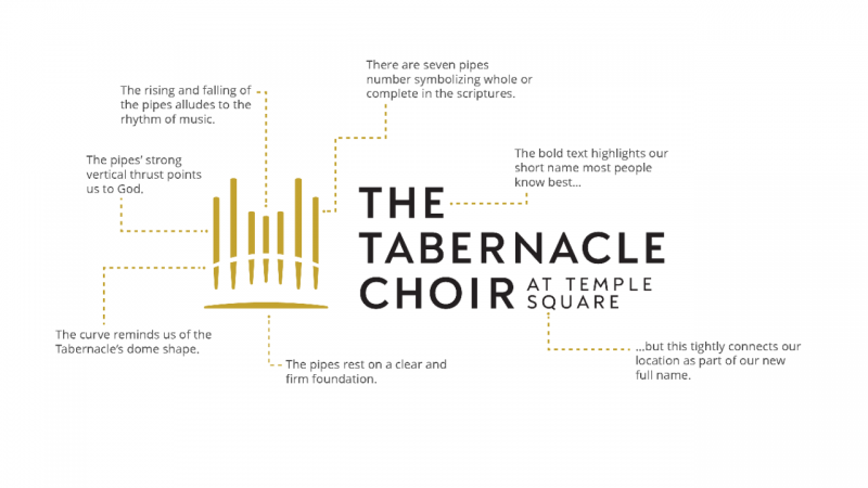 The Tabernacle Choir at Temple Square Launches New Modernized Logo